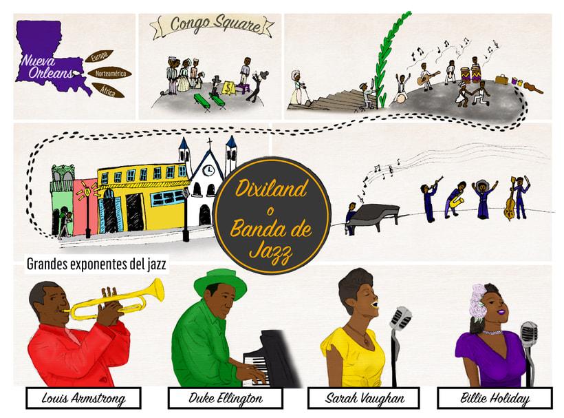 La historia del jazz - Revista Niú 0