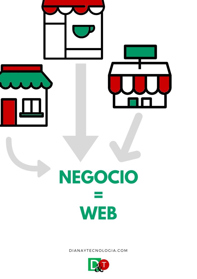 Mi Proyecto del curso: Copywriting: define el tono de tu marca personal, ABOUT --> dianaytecnologia.com/sobre-mi/ -1