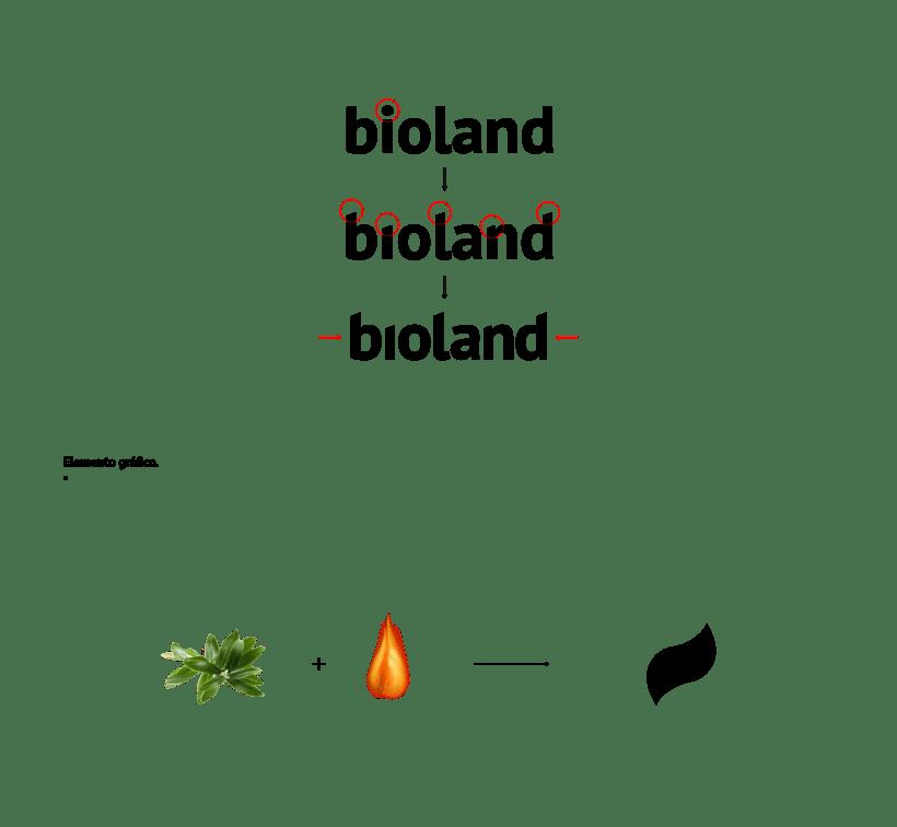 Bioland Energy 1