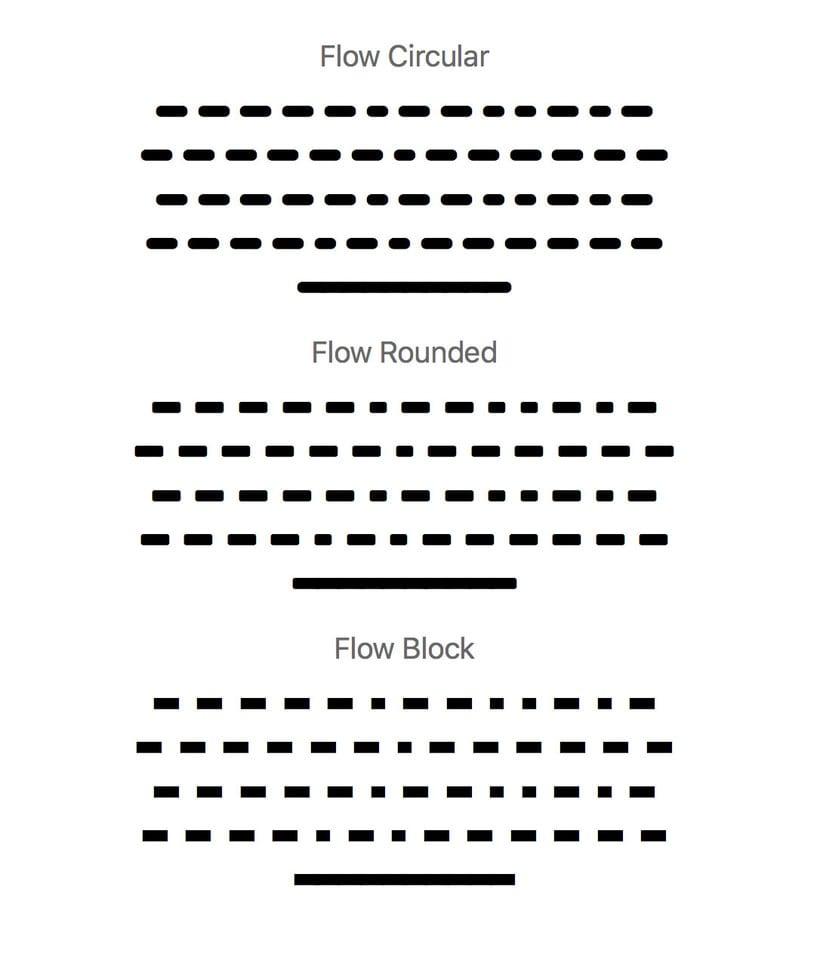 Flow, una tipografía para wireframes 3