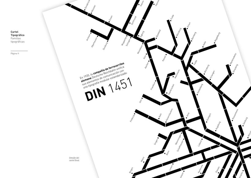 Type Poster: DIN 1451 (Student Project) 6