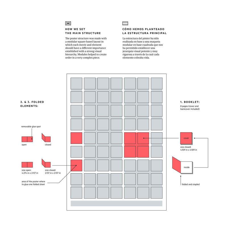 Infografía antibostezos con Relajaelcoco 13