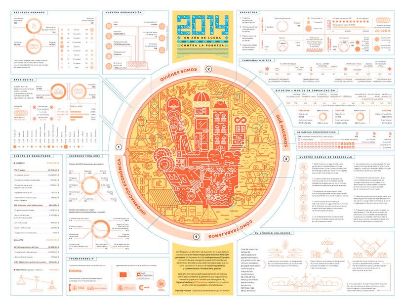Infografía antibostezos con Relajaelcoco 17