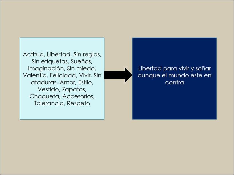 Mi Proyecto del curso: Copywriting: define el tono de tu marca personal 2