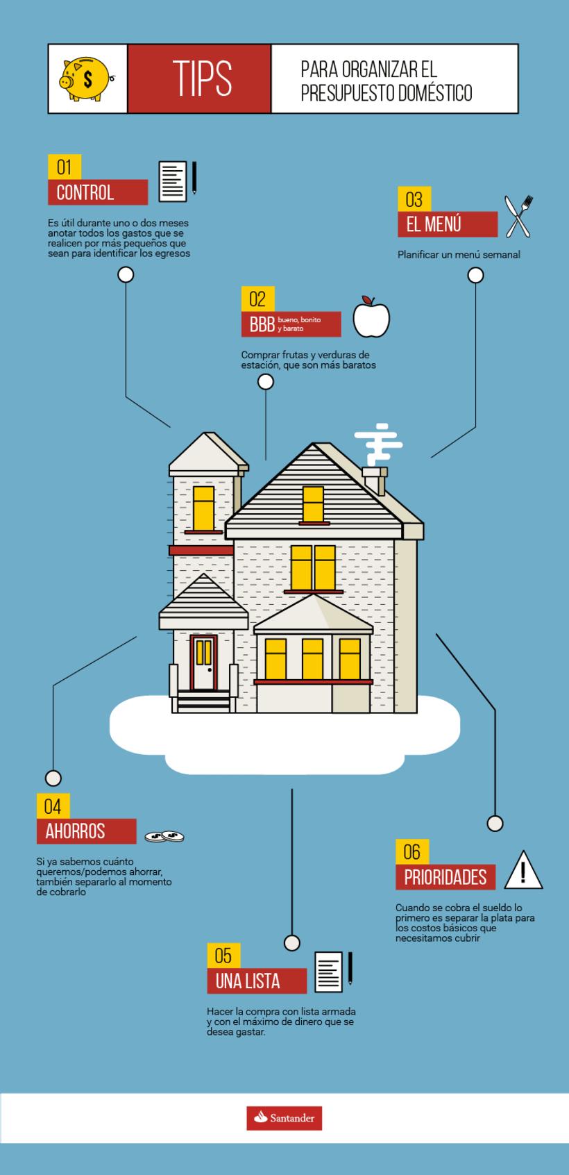Infografia - Economía del hogar -1