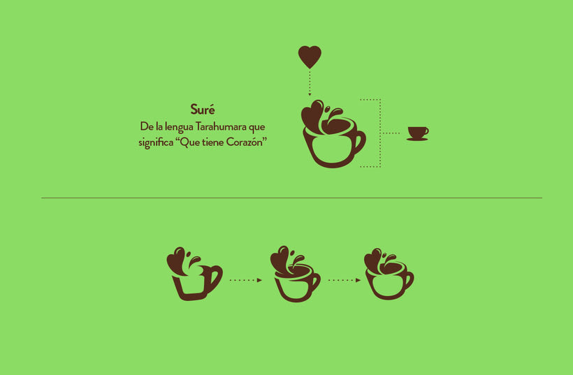Diseño de Logo para Café Orgánico (Handmade Branding) 1