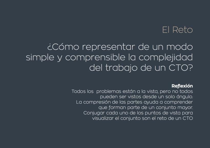 Mi Proyecto del curso: Identidad corporativa bi y tridimensional / The CTO Coach -1