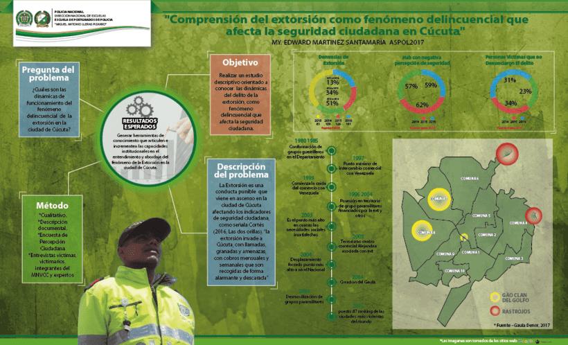 Infografias Policia Nacional de Colombia 0