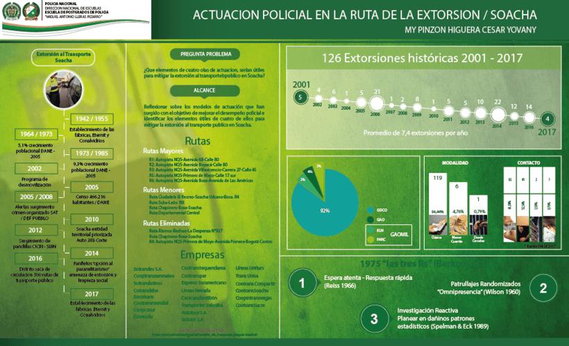 Infografias Policia Nacional de Colombia 1