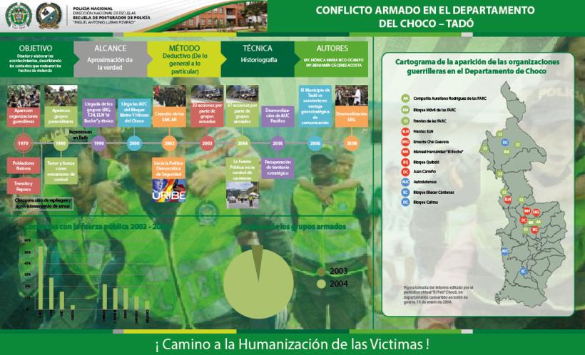 Infografias Policia Nacional de Colombia 2