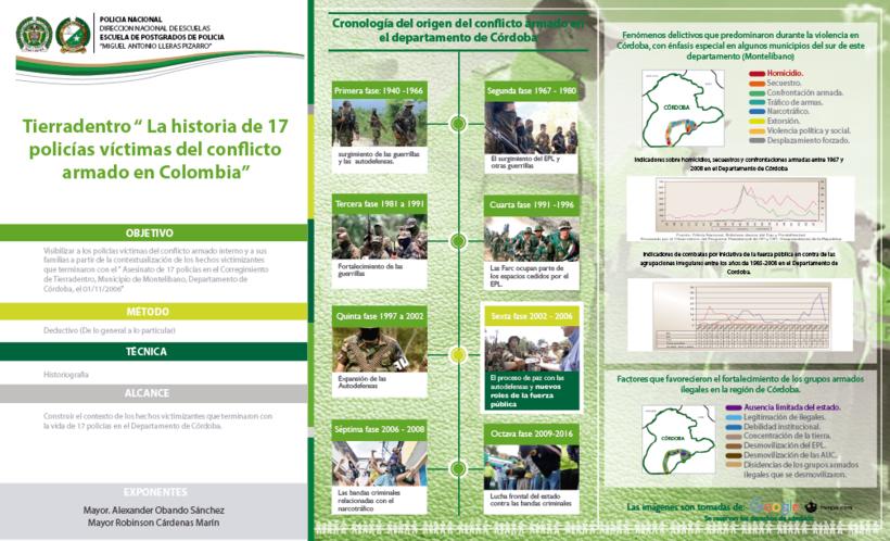 Infografias Policia Nacional de Colombia 3