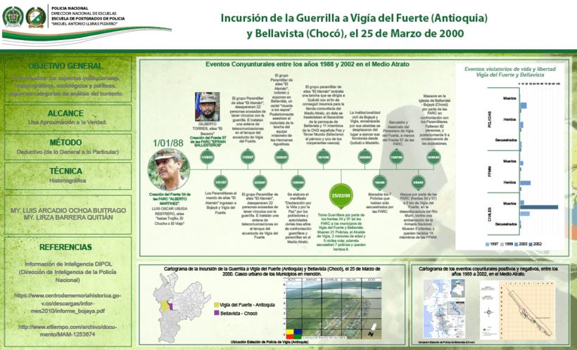 Infografias Policia Nacional de Colombia 4