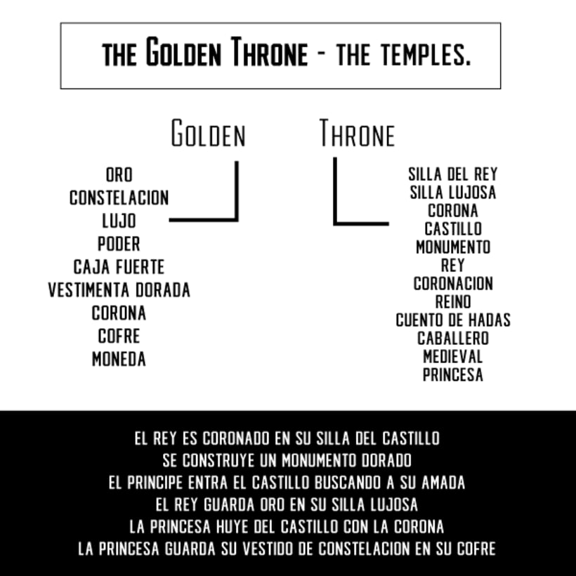 The Golden Throne  1