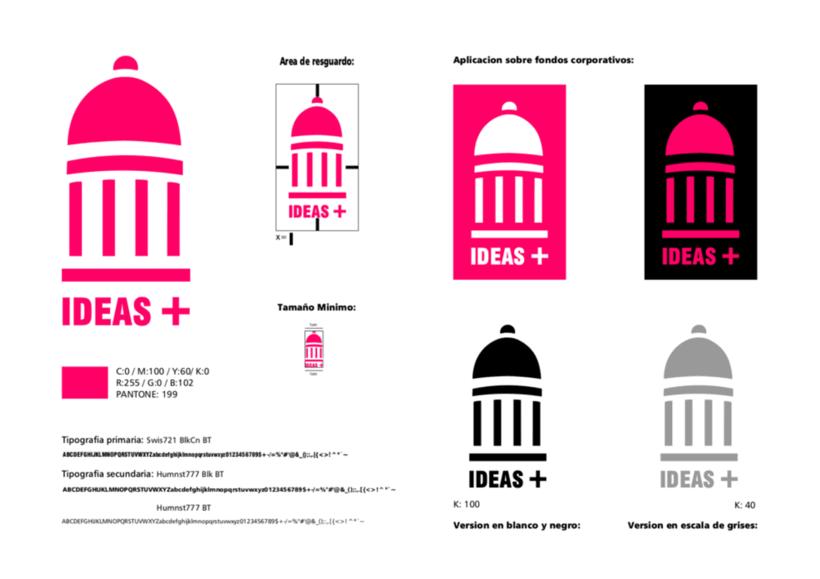 Ideas+ 0