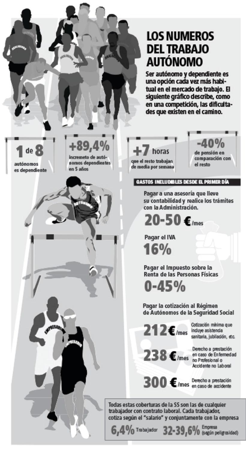 Diagonal. Infografías (2006-2010) 0