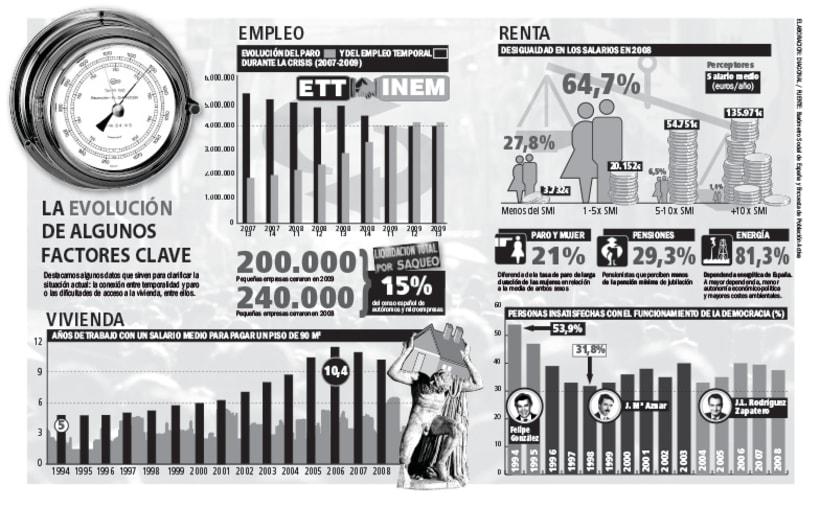 Diagonal. Infografías (2006-2010) 1