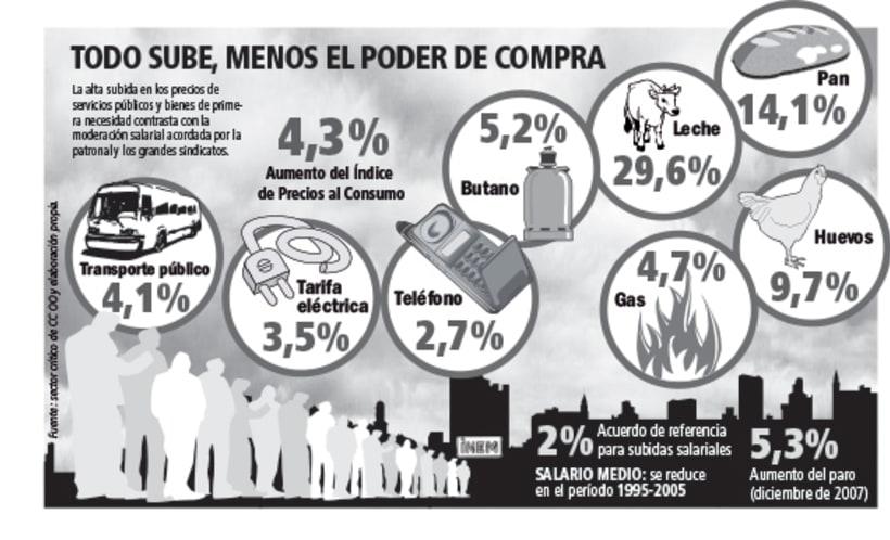 Diagonal. Infografías (2006-2010) 2