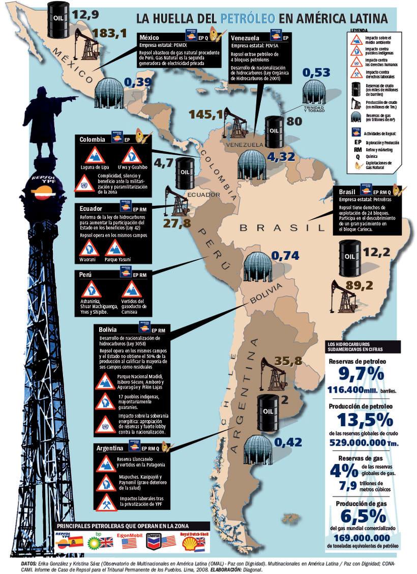 Diagonal. Infografías (2006-2010) 5