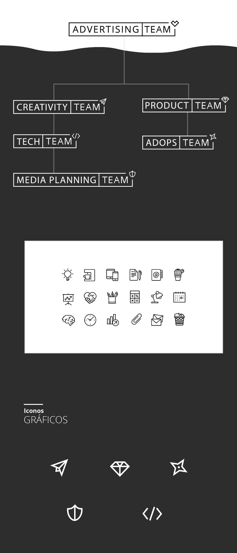Brand Manual AD TEAM 2