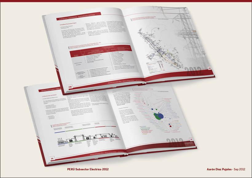 Anuario Ministerio de Energía Perú 3