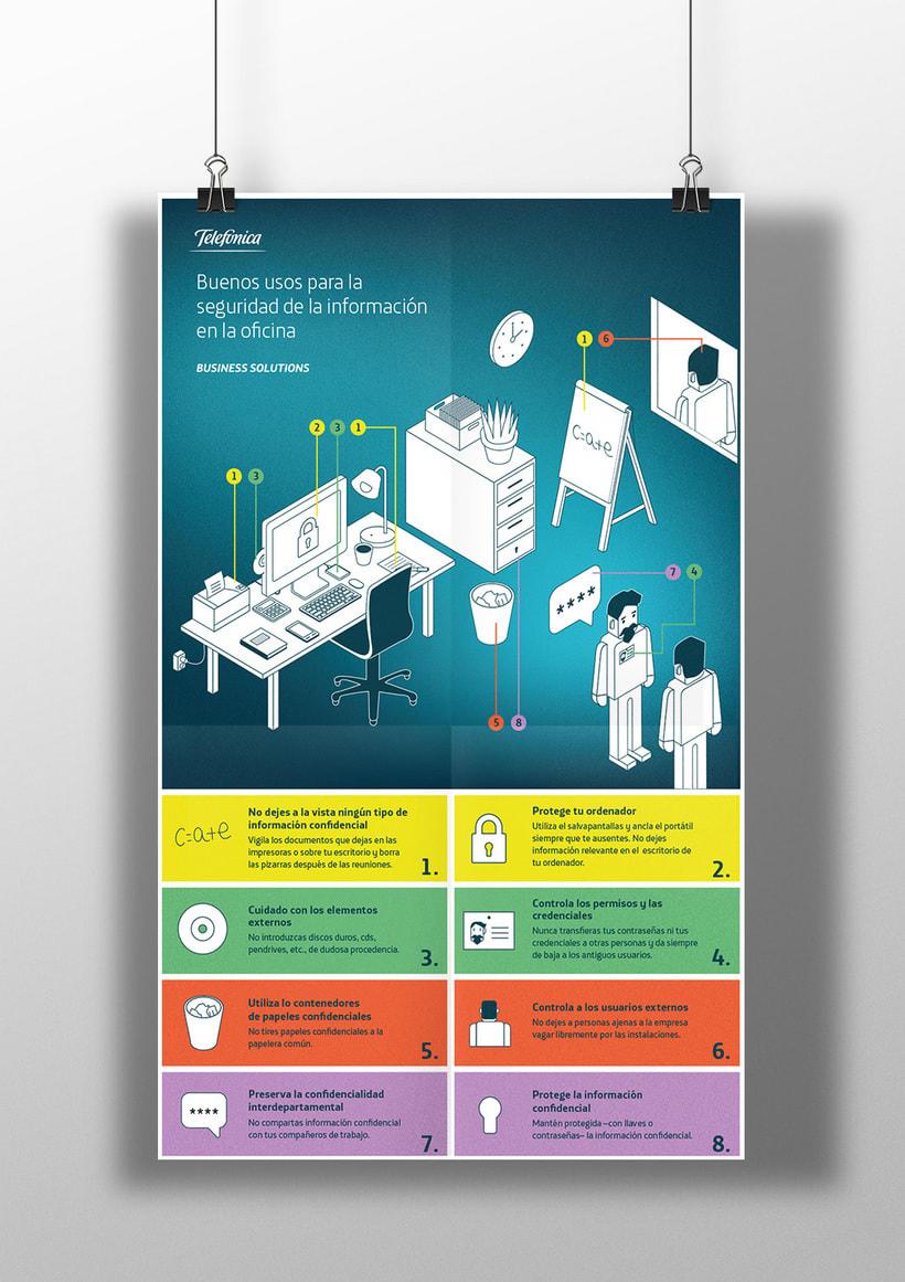 Guía de seguridad informática en el trabajo. Telefónica  1