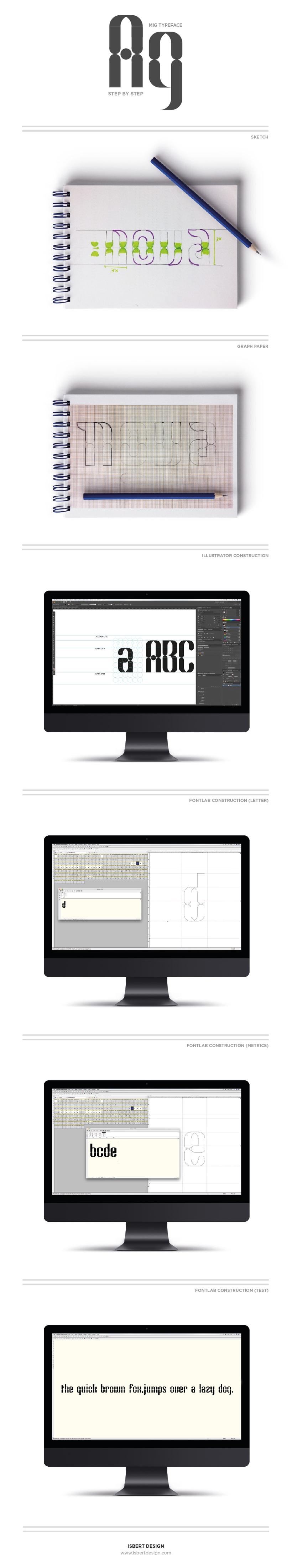 Mig Typeface 0