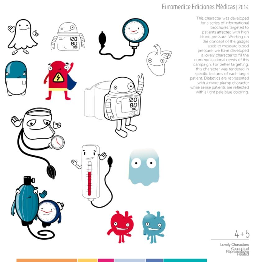 Personaje para la Hipertensión 1