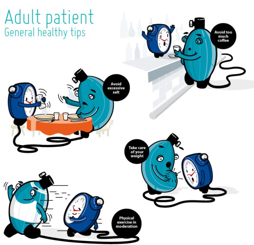 Personaje para la Hipertensión 2