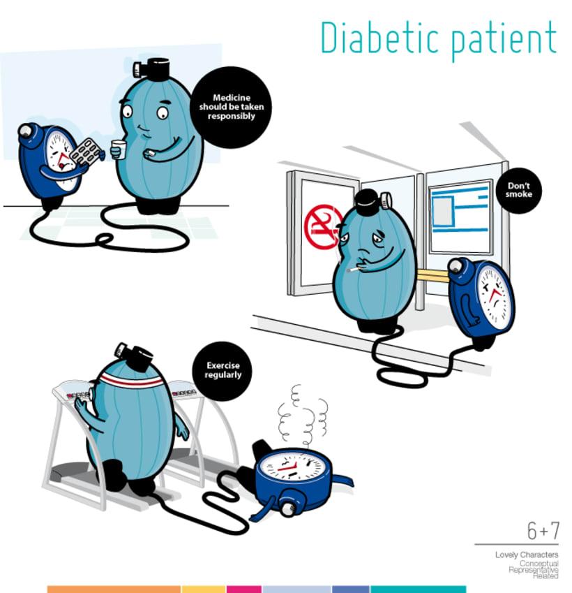 Personaje para la Hipertensión 4