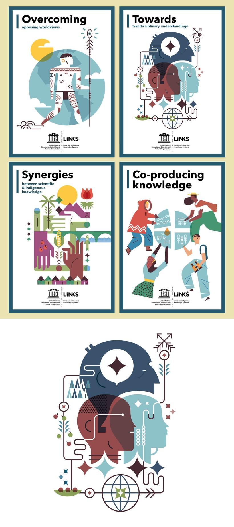 UNESCO 18 posters ilustrados EXPOSICIÓN ITINERANTE 6