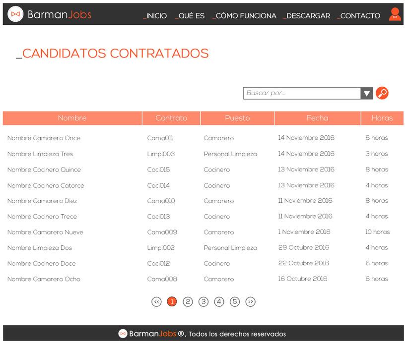Diseño web corporativa 12