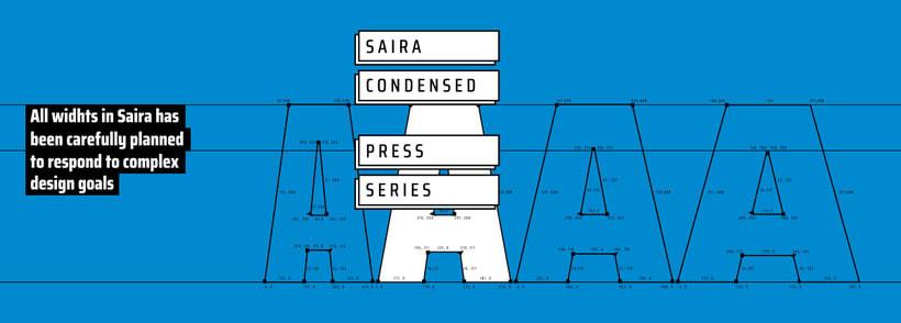 Press Series, las tipografías libres de Omnibus-Type 6