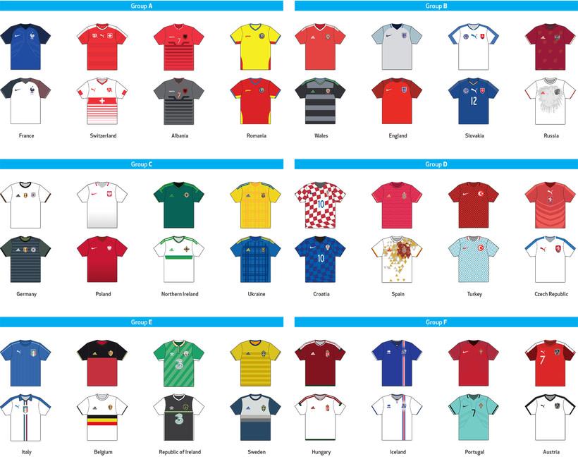 Guía Eurocopa 2016 Cadena SER 1