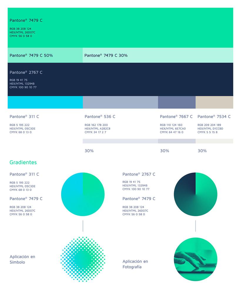Neutra Network Services | Diseño de Identidad Visual Corporativa. 5