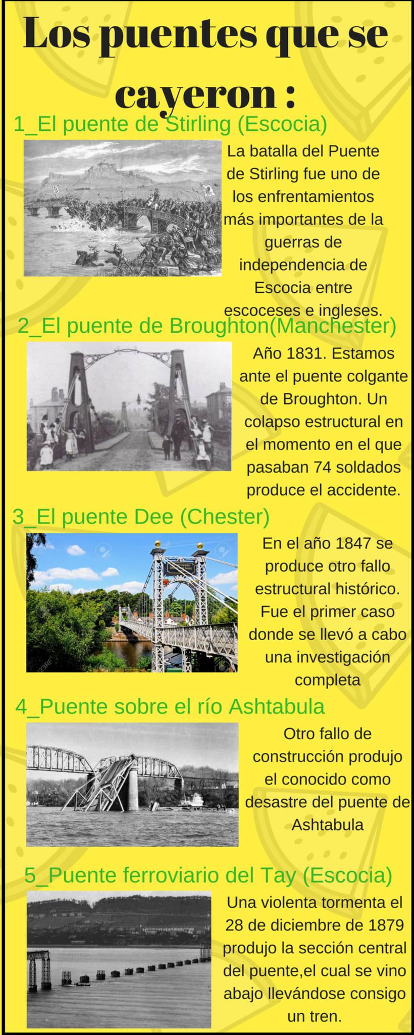 Los 5 puentes que se cayeron : -1