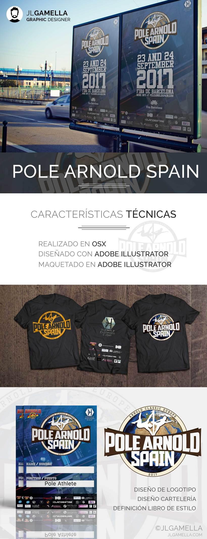 Pole Arnold Spain -1