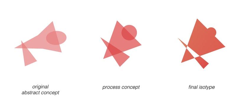NIDCOM · Logo Design 3