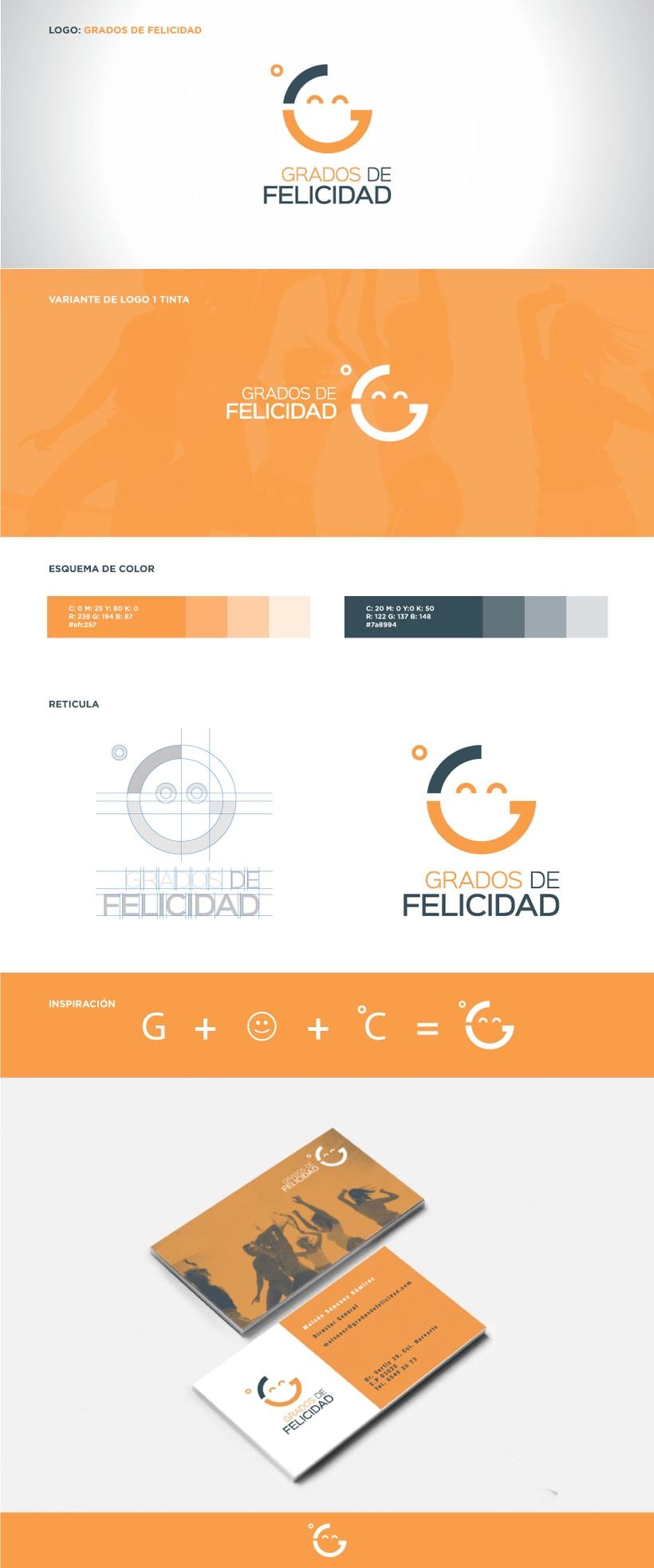 Logo Grados de Felicidad -1
