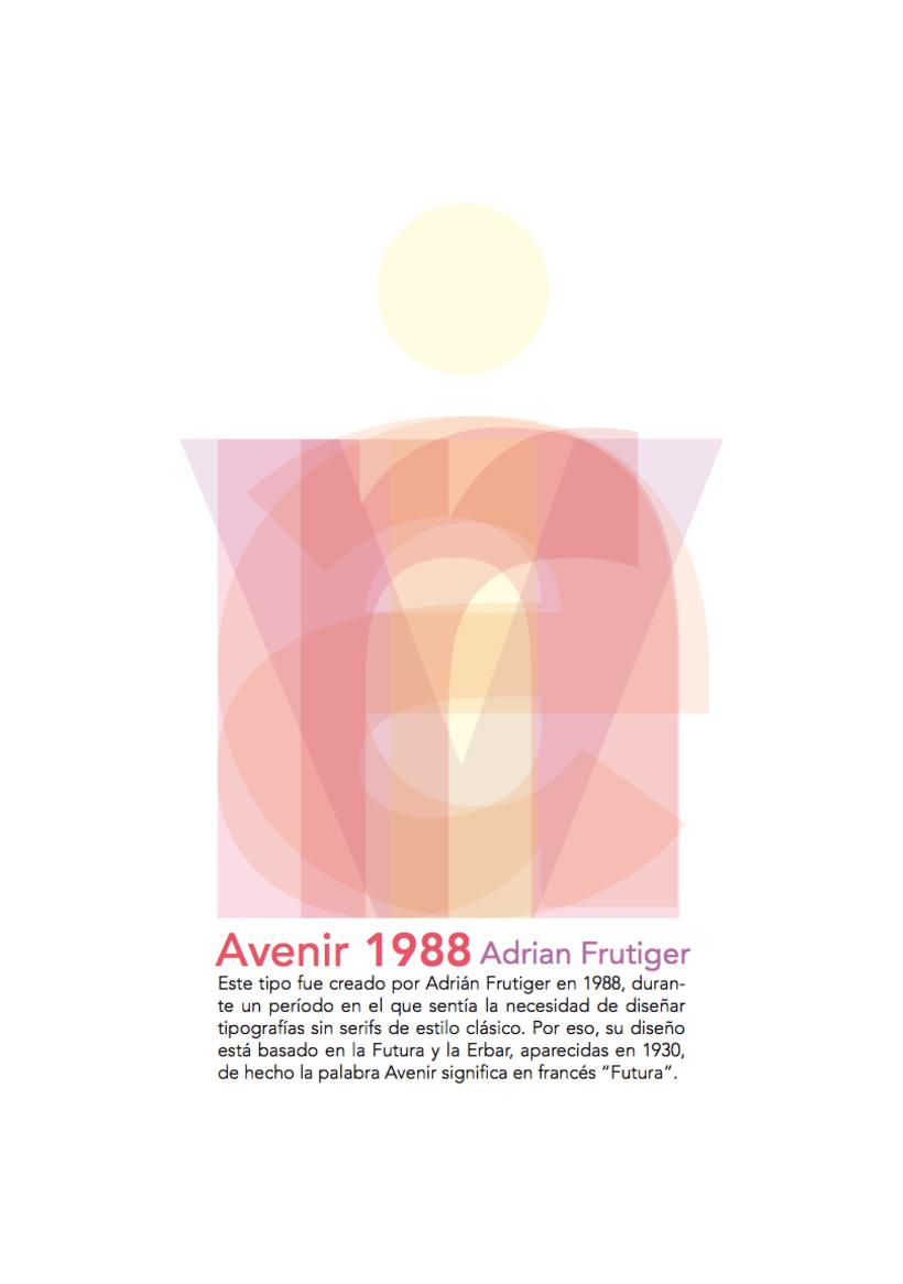 Tipografía. Carteles: Bodoni y Avenir 2