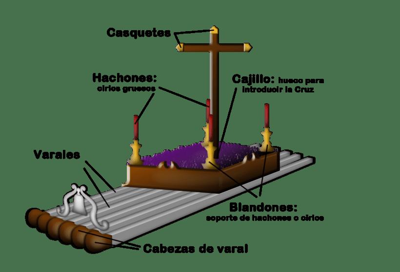 Semana Santa Málaga - Avatares 6