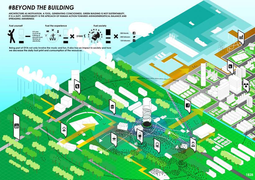 Redefiniendo Sustentabilidad - Beyond the Building 0