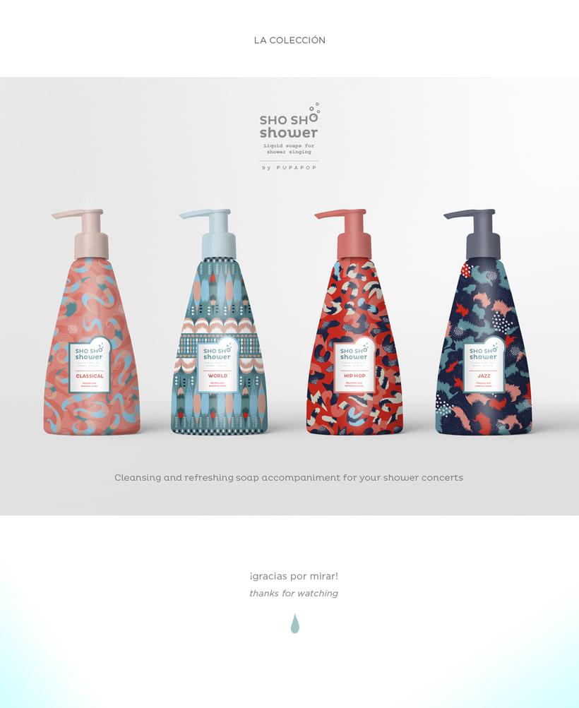 Diseño de Patterns para packaging 2