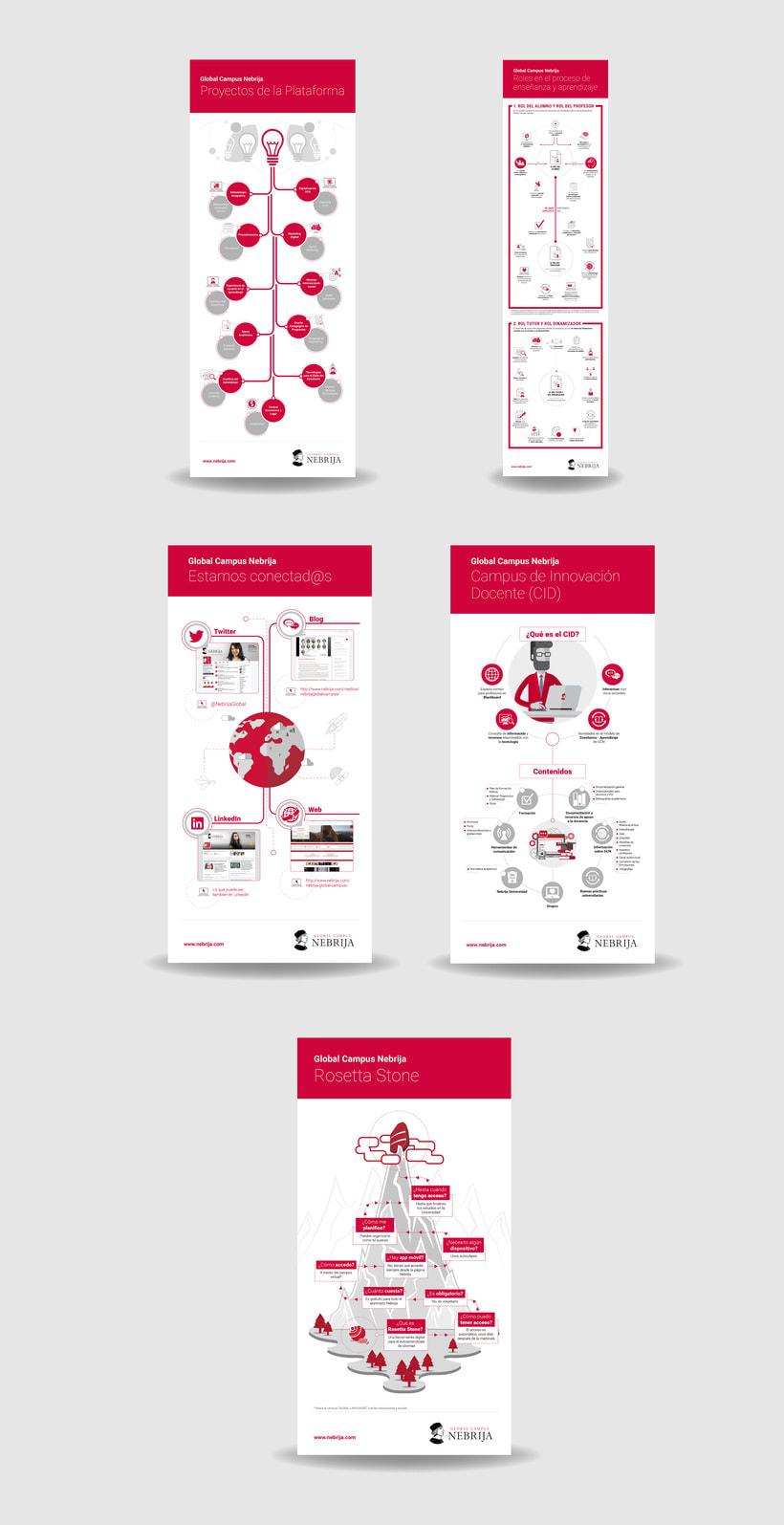Infografías para Global Campus Nebrija 1