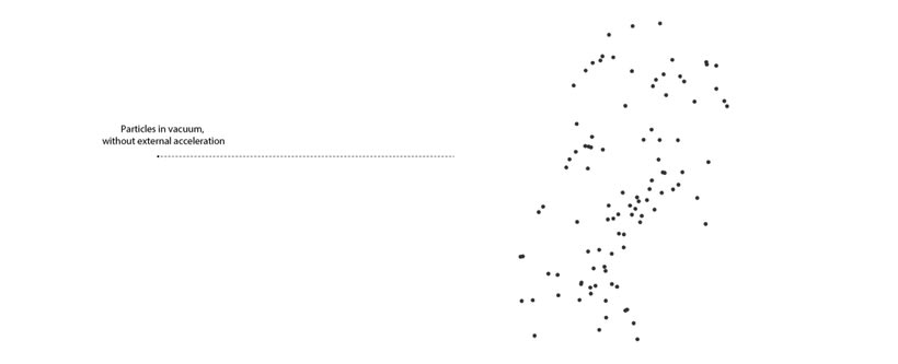Collective Movement - Brownian motion 0