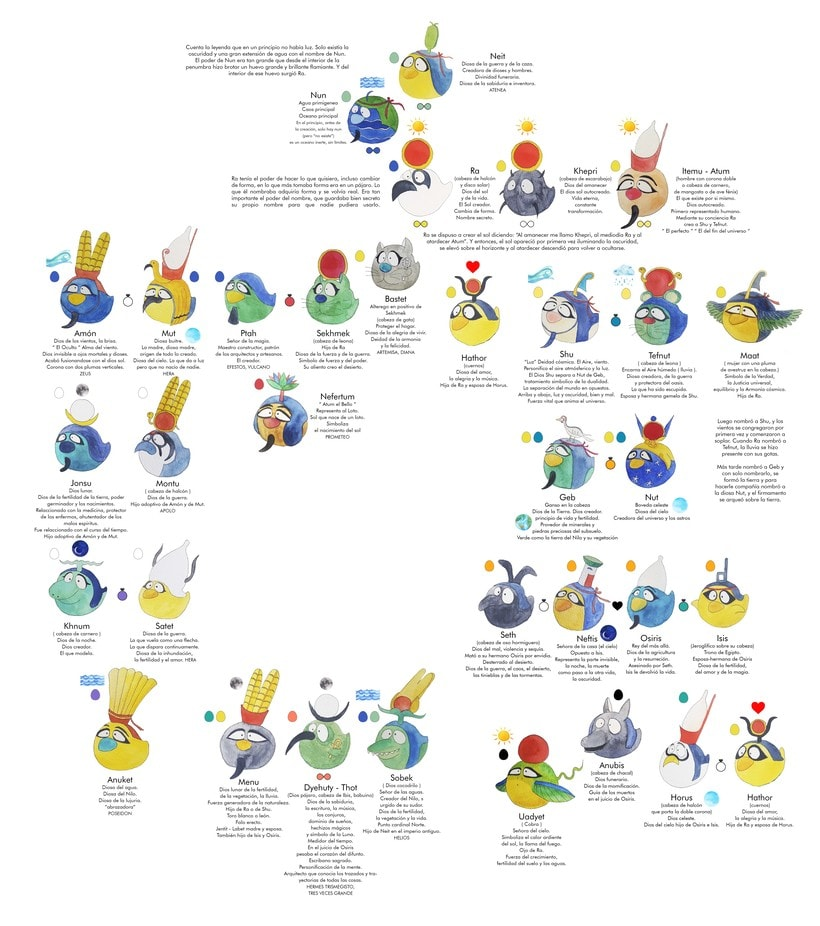 Los Mito Pollos 4