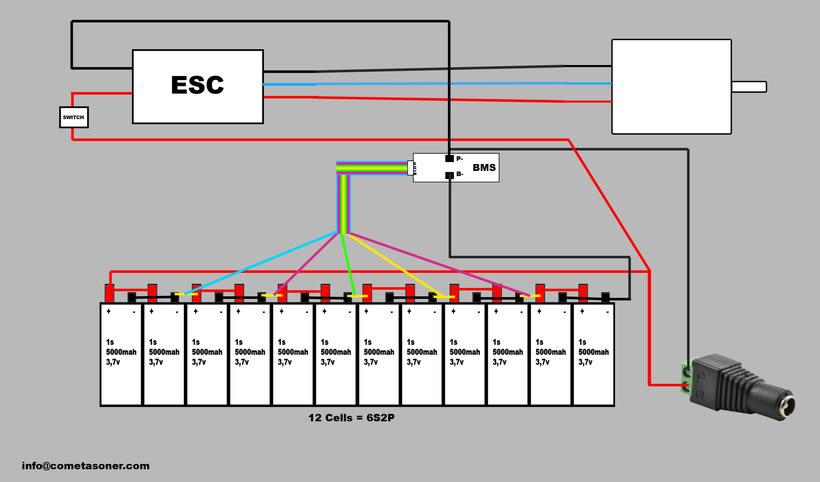 Longboard eléctrico (Diseño y fabricación) 0