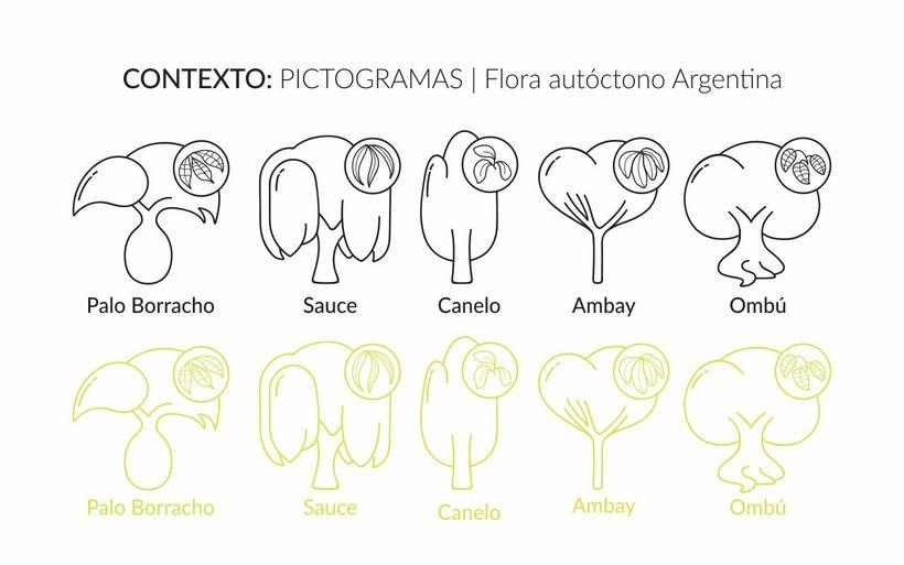 Pictogramas | Flora Argentina 1