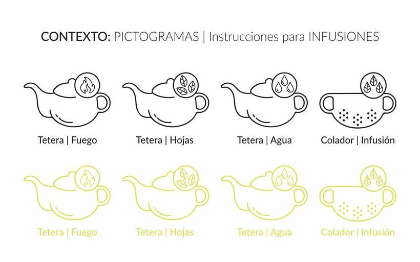 Pictogramas | Flora Argentina 2