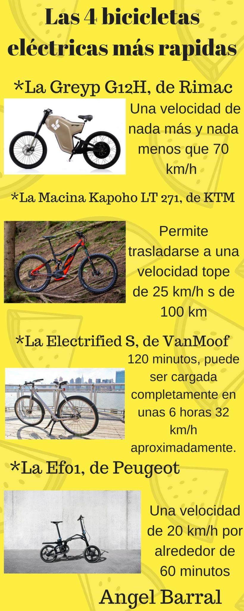 Las 4 mejores bicicletas electricas -1