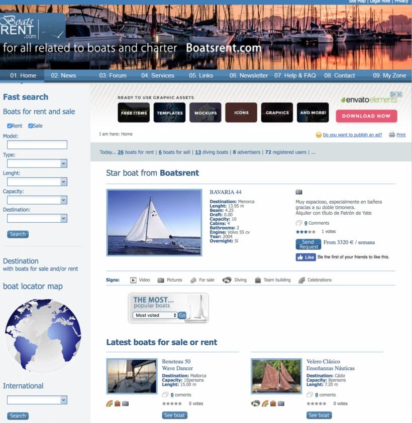 Boats Rent -1